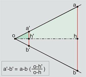 Sat-Teorema_Rapporto.jpg