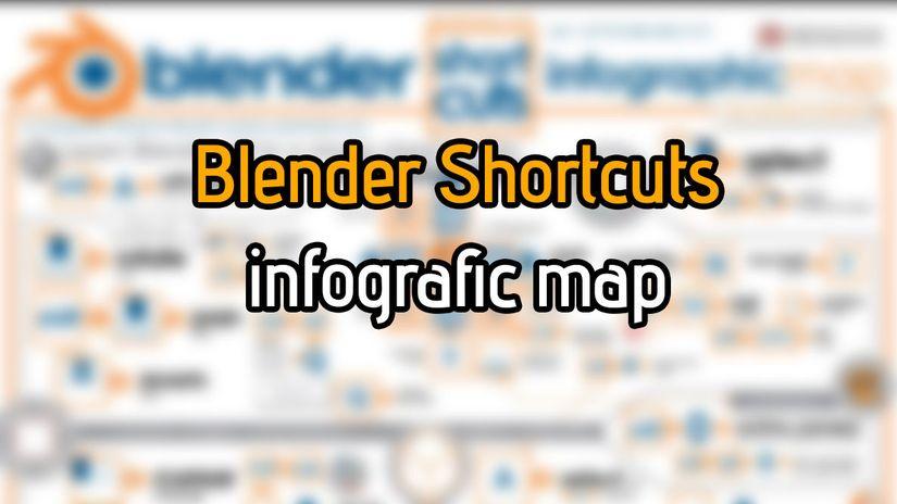 Blender infographic poster