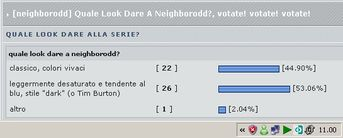 [neighborodd] Quale Look Dare A Neighborodd?