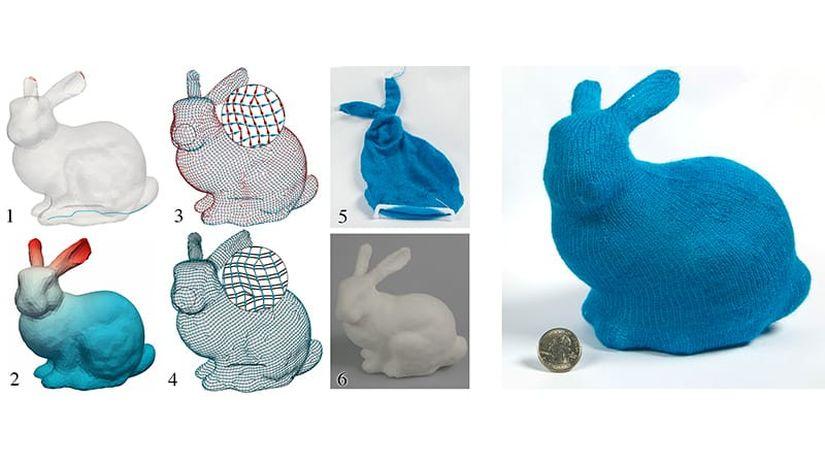 Lavorazione automatica di maglie 3D