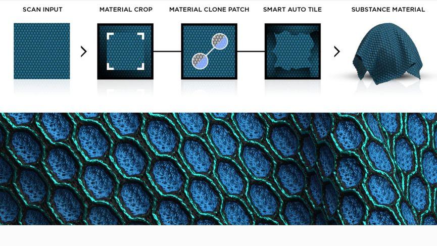 Creare un materiale hybrid-scan con Substance Designer 6