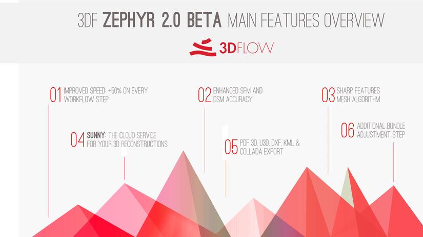 Rilasciato 3DF Zephyr 2.0 Beta