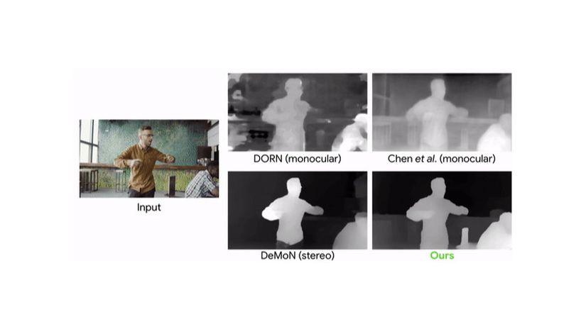 Google: l'IA può estrarre la profondità da un video
