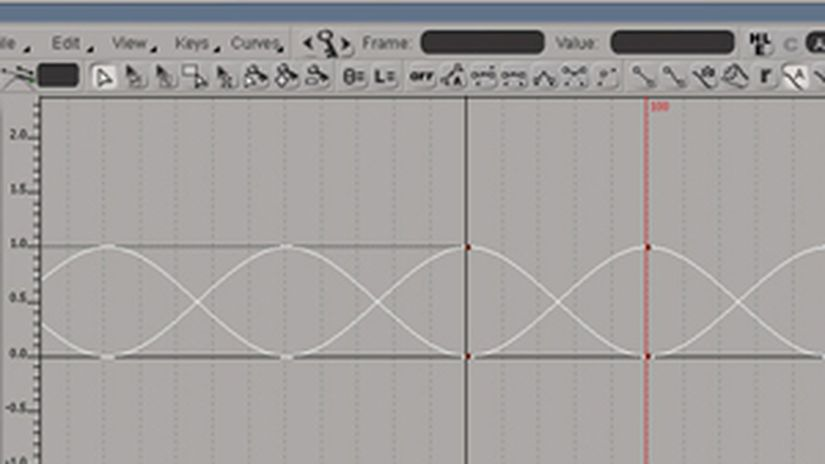Animazione in Loop