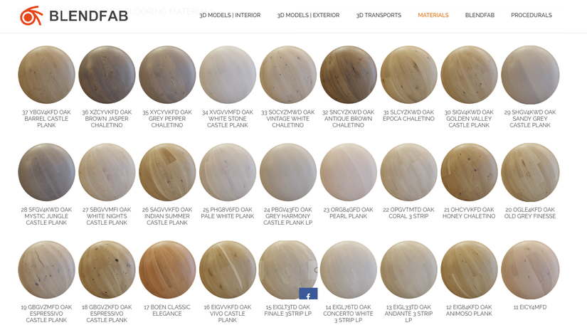 Blendfab: 800 modelli e materiali gratuiti per Blender