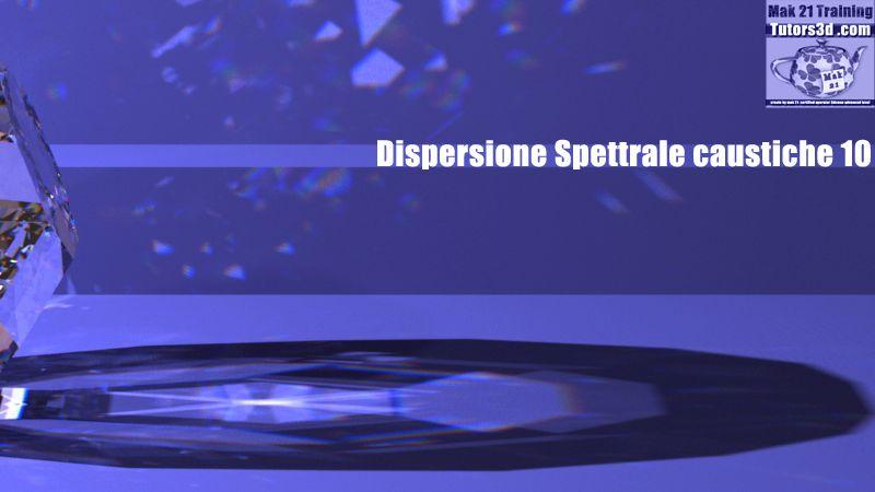 Iray Material 3ds max Dispersione Spettrale e nitidezza Caustiche