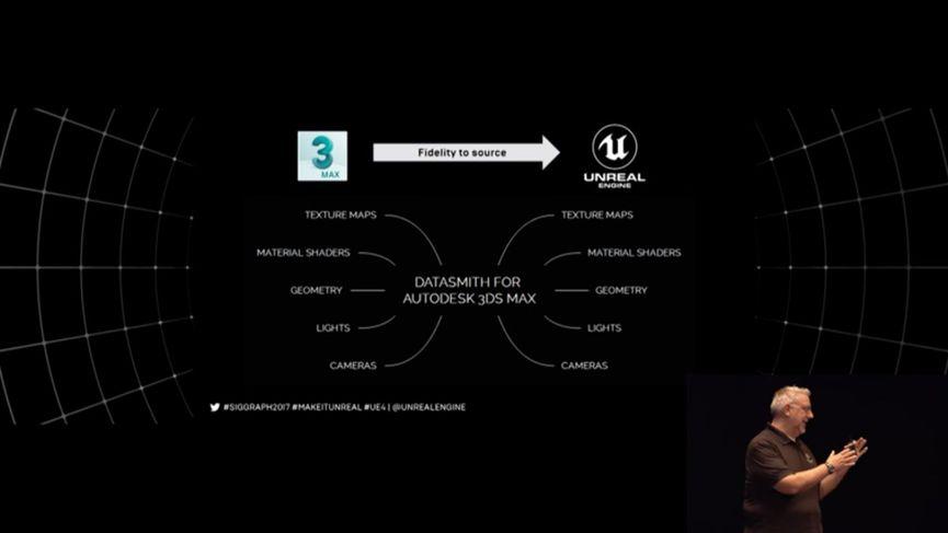 Unreal Engine: quando il 3D real time diventa realtà, non solo virtuale